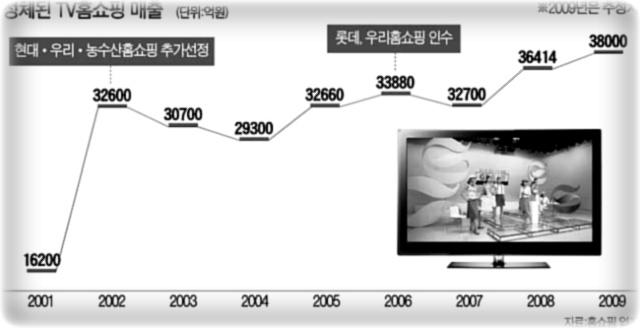 <참조>11월 25일자, 한경닷컴 보도내역