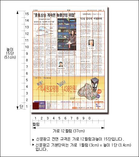 신문 광고의 예제
