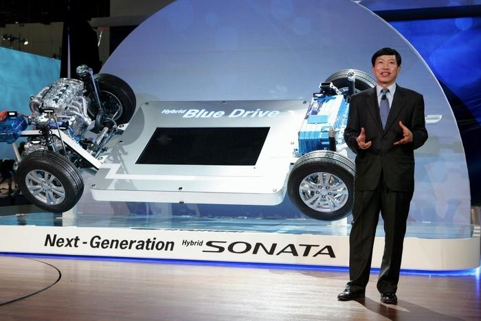 Next Generation Hybrid Sonata