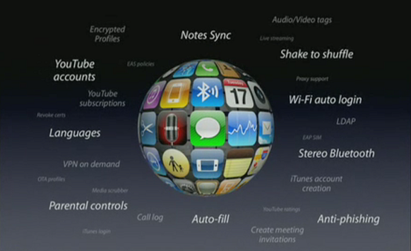 End User Features in iPhone OS 3.0