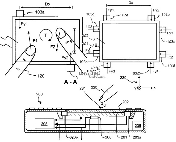 Nokia's Pressure-sensitive Multi-touch