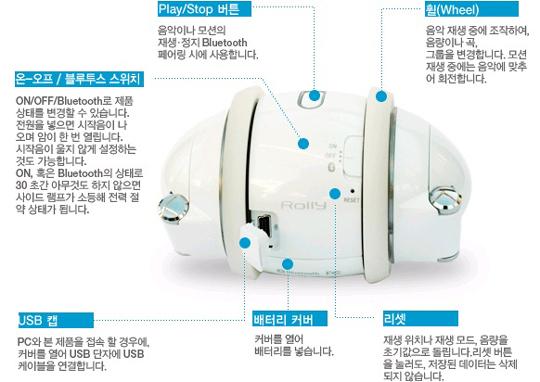 춤추는 mp3 플레이어 롤리 SEP-30BT