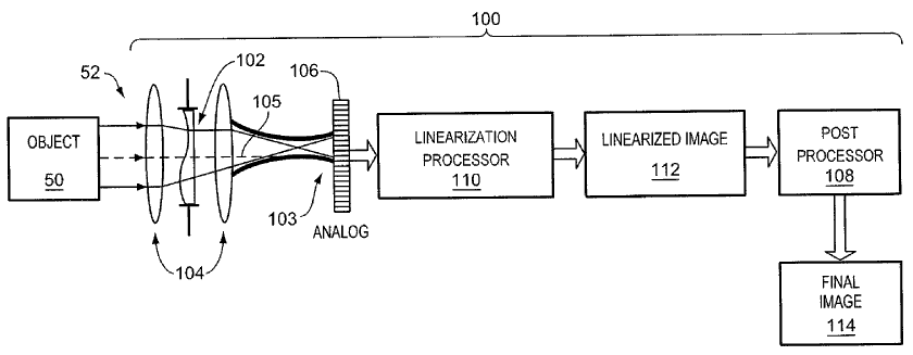 Wavefront Coding: Patent Image