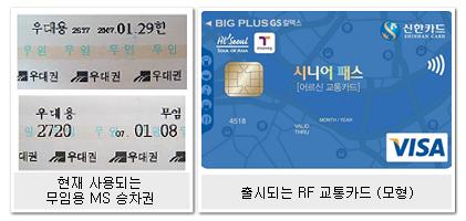신한카드 시니어패스 교통카드 무임용승차권