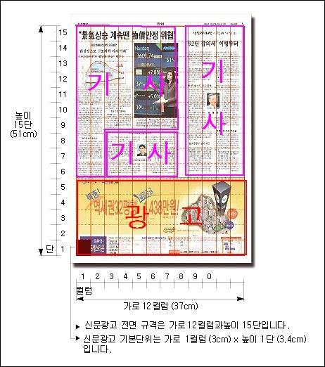 신문 광고의 예
