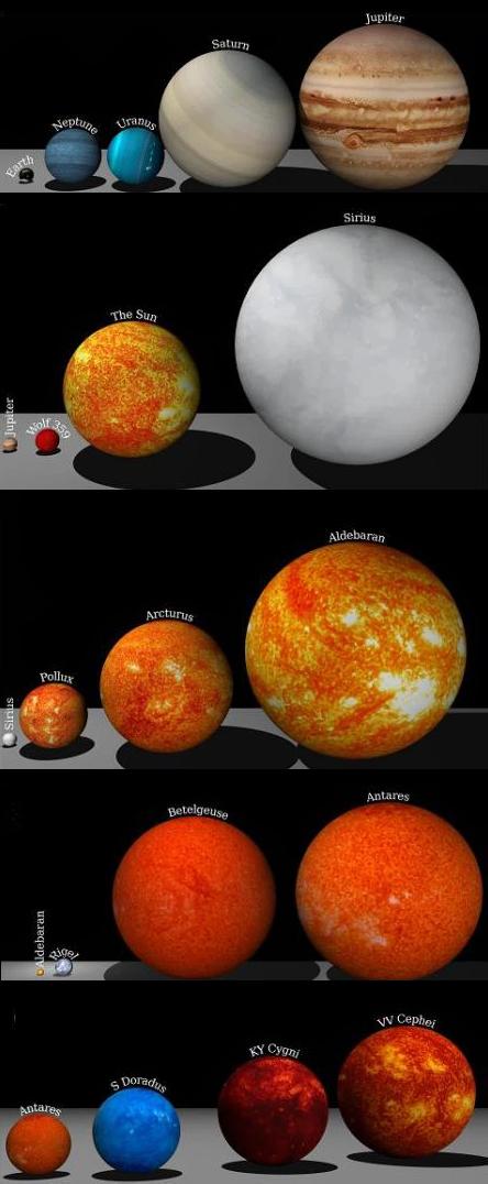 행성 비교